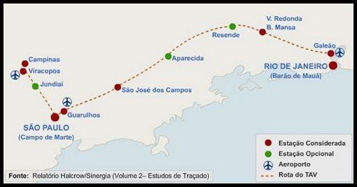 Trecho do trem bala no Brasil