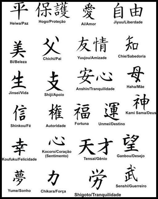 Origem dos kanjis curiosidades do jap o - Equilibrio en japones ...