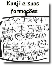 Kanji e suas formações