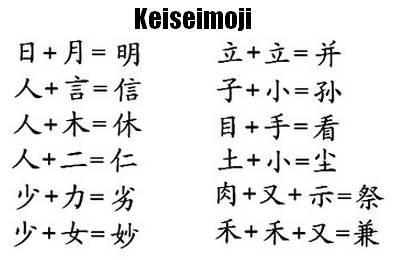 Keisei moji