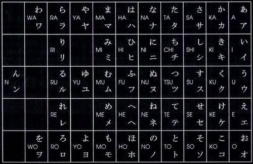 katakana e hiragana