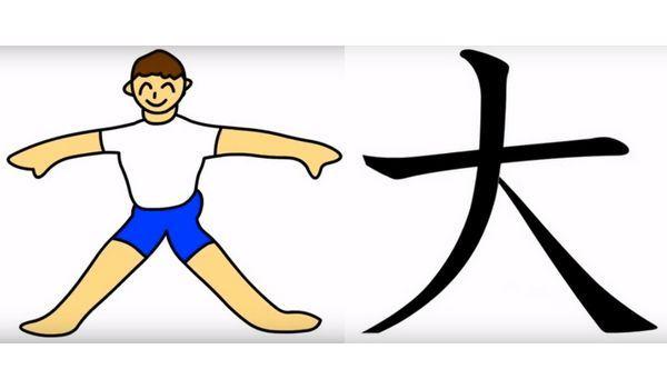 Vídeo Com Exemplos de Kanjis Pictográficos