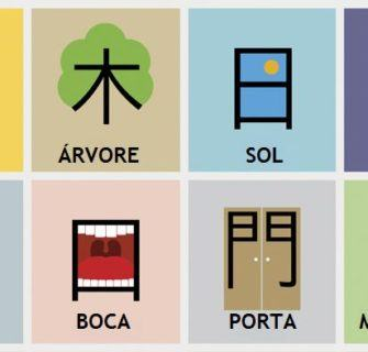 Significado dos kanjis
