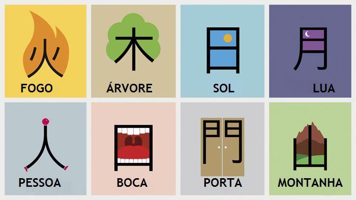 Artesanato Em Mdf Para Cozinha ~ Significado dos kanjis Curiosidades do Jap u00e3o