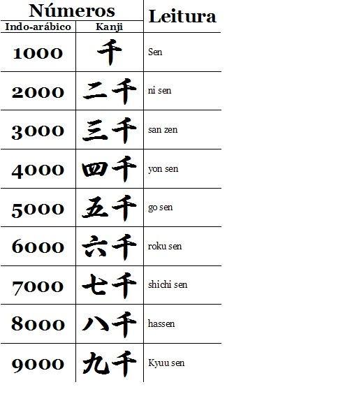 Numeração 1000-9000 Black_thumb[5]