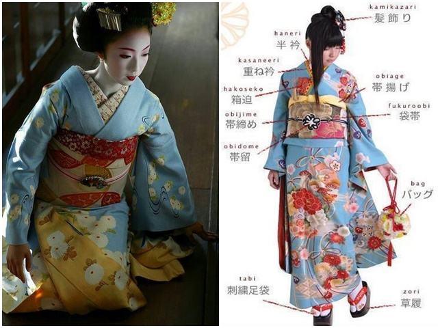 Partes de um Kimono