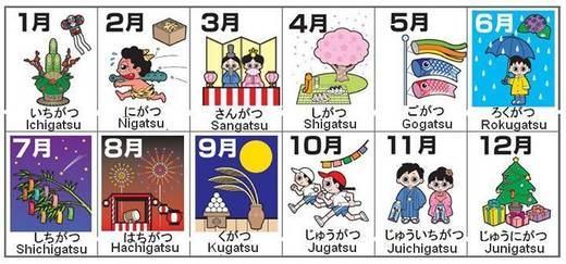 meses do ano em japonês