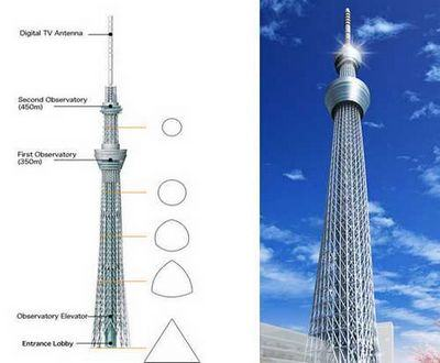 Torre-Tóquio-Sky-Tree