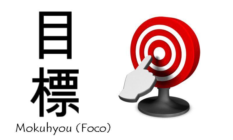 Kanji de Foco