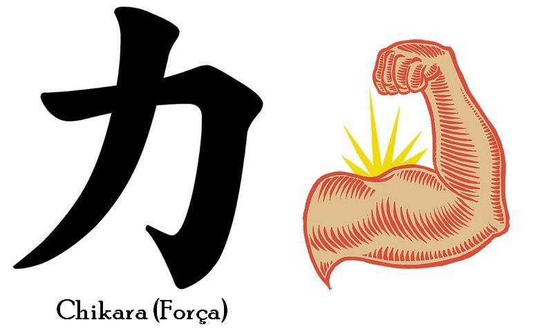 Kanji de Força
