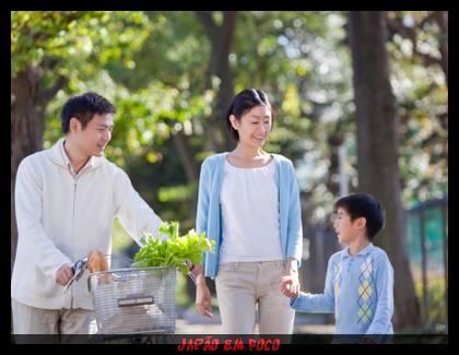 Família japonesa (Foto Atual)