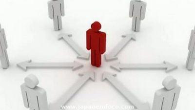 Trabalhar em grupo