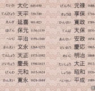 Nengou - Eras Japonesas