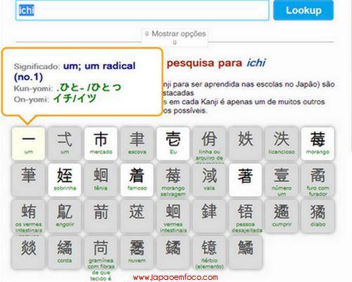conversor de romaji para kanji