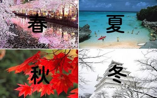estações do ano bem definidas