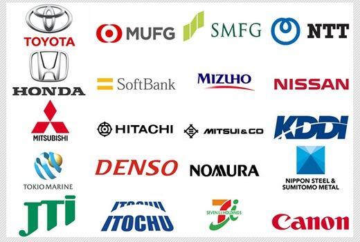 20 empresas poderosas no Japão