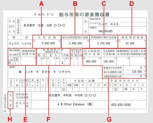 Aprenda a decifrar o seu gensen