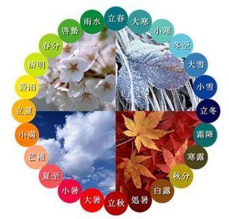 Sekki, as 24 pequenas estações do Japão