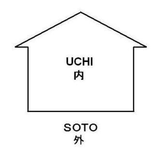 conceito de uchi e soto
