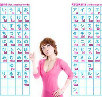 Língua japonesa é fácil para aprender